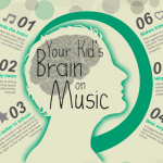 Your Kids Brain On Music