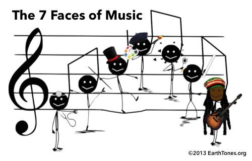 7-faces