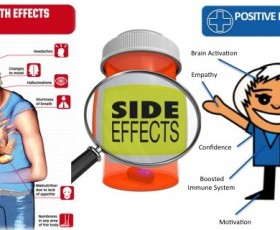 3M's Side Effects